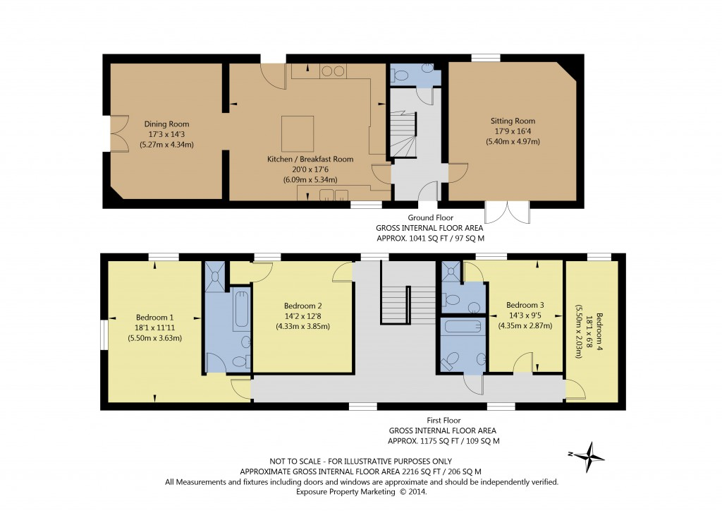 Coloured Floor Plans Why Are They Useful Planedge